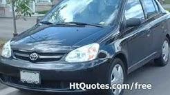 Best Gas Mileage Cars