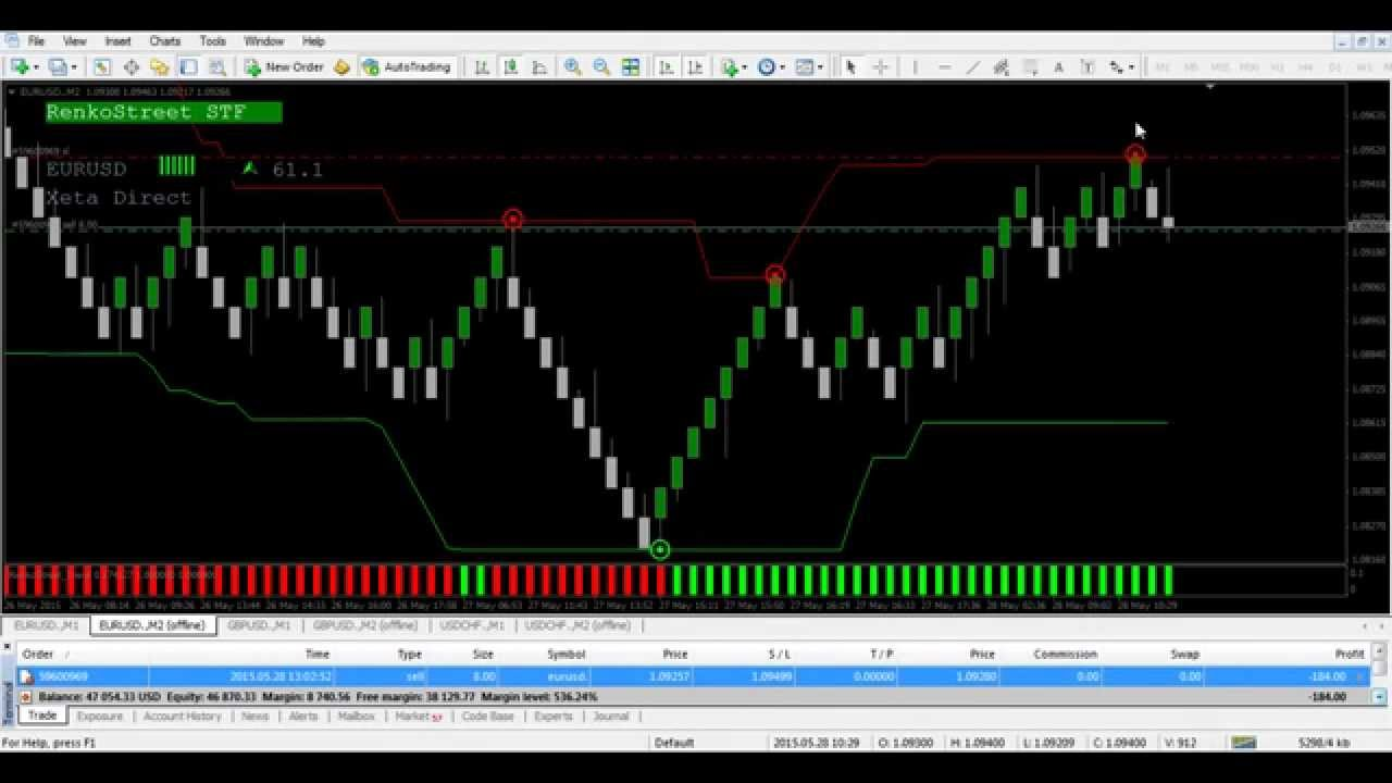 Download cpr indicator for mt4
