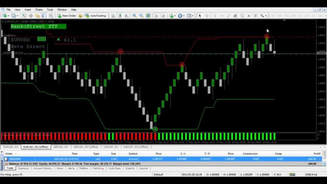 Daeng v.2 trading system