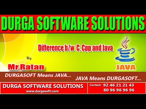 Corejava-Basics-Difference b/w C, Cpp and Java