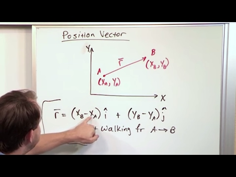 Lesson 1 - Force Directed Along A Line, Part 1 (Engineering Mechanics)