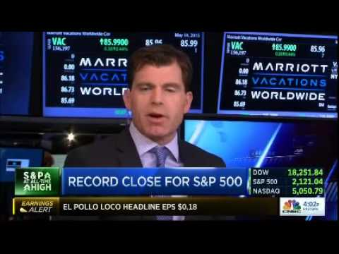 Dani Hughes on CNBC Closing Bell - 5/14/15 (1) - YouTube