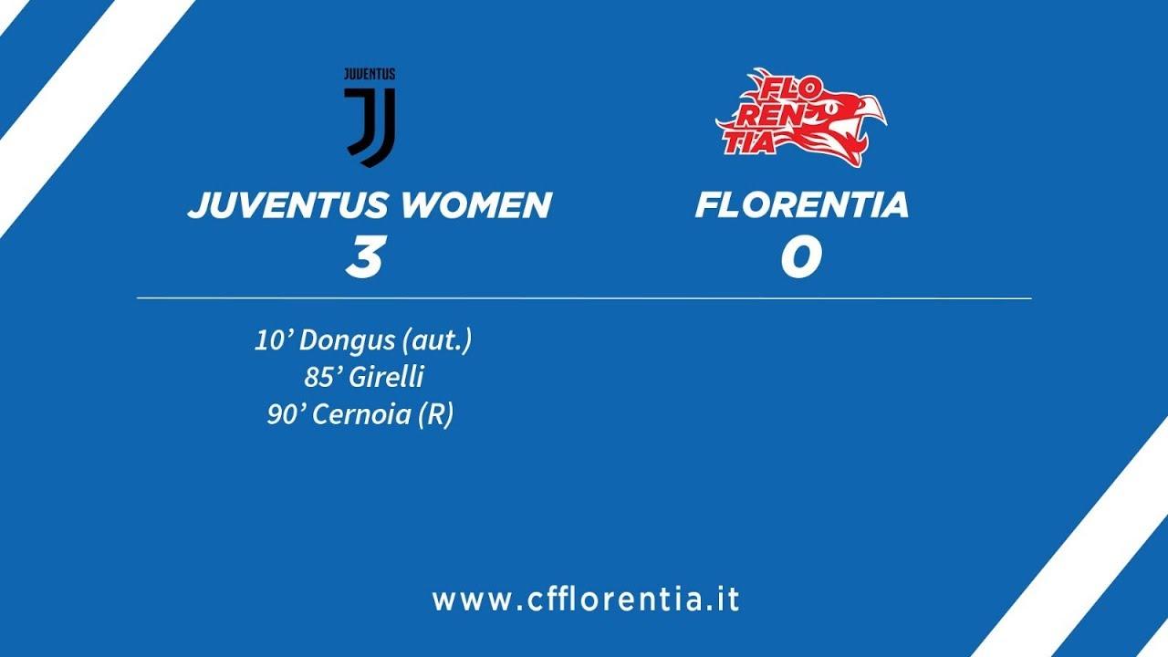 Juventus Women vs Florentia