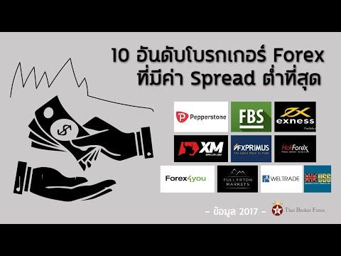 10 อันดับโบรกเกอร์ Forex ที่มีค่า Spread ต่ำที่สุด