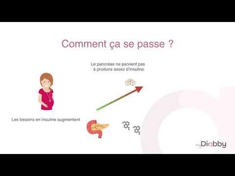 """*Série vidéo """"Tout comprendre sur le diabète gestationnel"""" - Vidéo 1"""