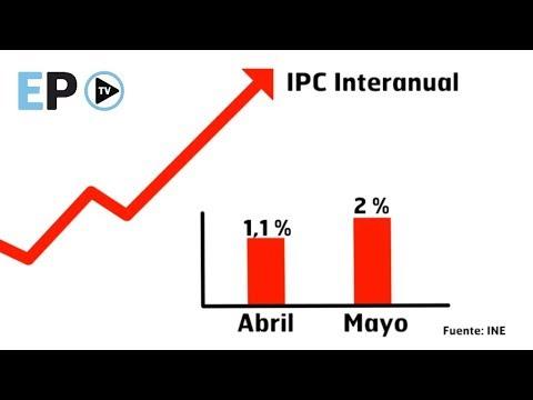 Causas y consecuencias de la subida del IPC