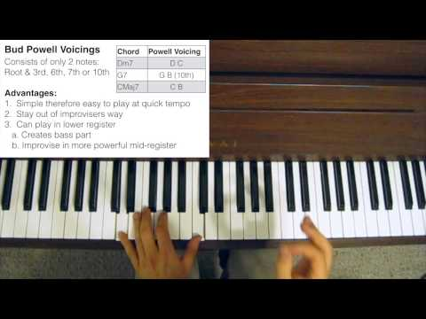 Jazz Piano Chord Voicings - Bud Powell Voicings