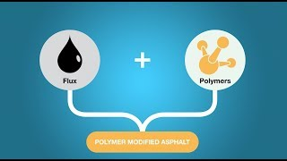 How It's Made: Polymer Modified Asphalt Roofing Shingles video thumbnail