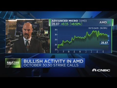 Options Bulls Bet On Bristol-Myers And This Energy Stock