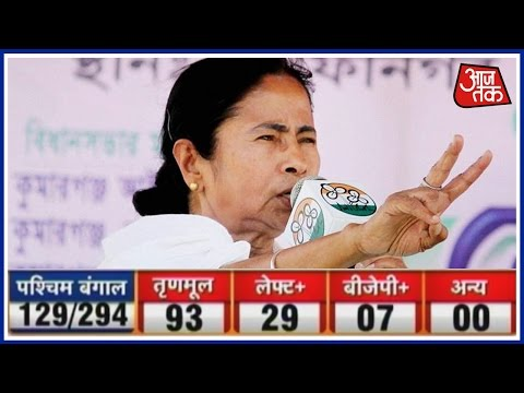 Assembly Eection 2016: Trinamool Congress Surging Towards Victory In West Bengal