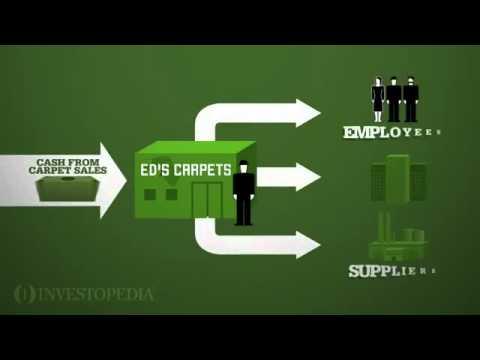What is Cash Flow?
