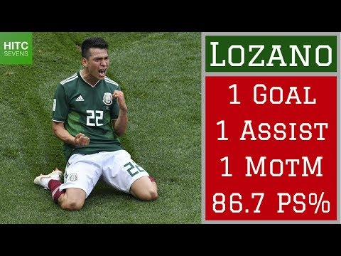 Rating Our 7 World Cup Breakout Stars