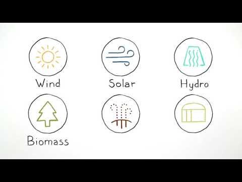 Renewable Energy Power Shift