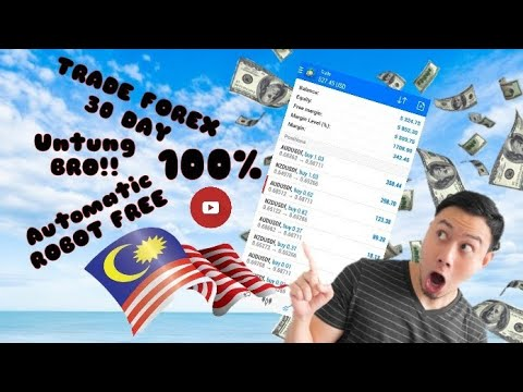 Forex Robots Malaysia - Robot Trading for Malaysians