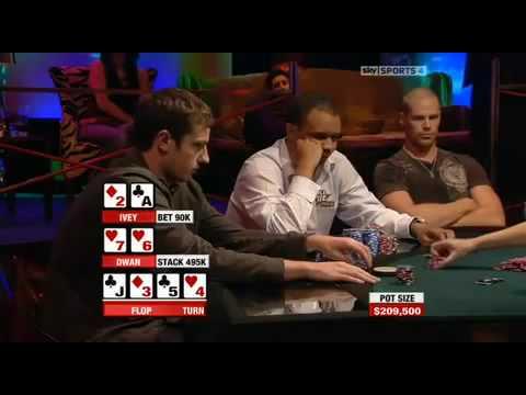 $1.1 Million Poker Hand - Cash Game !! Largest Pot In History !! Tom Durrrr Dwan vs Phil Ivey