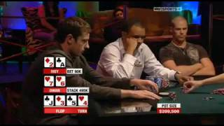 $1.1 Million Poker Hand - Cash Game !! Largest Pot In History !! Tom Durrrr Dwan vs Phil Ivey