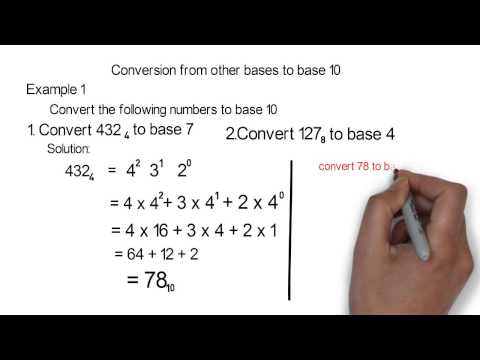Conversion Of Numbers From One Base To Another Base