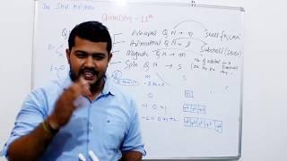 Quantum Mechanics (Field Of Study)