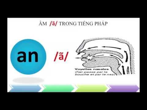 Phát âm từ 'MAMAN' trong tiếng pháp