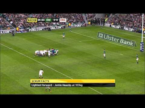 Ireland v England 2011: Irish Statement of Intent