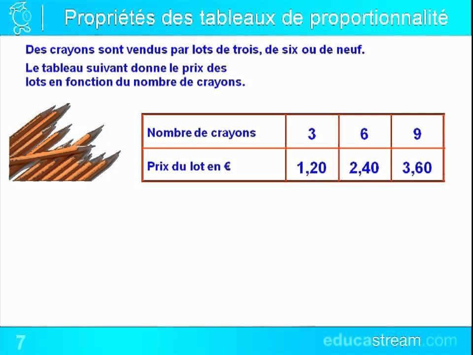 proportionnalité cours maths 6ème - YouTube