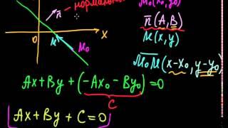 §8.1 Общее уравнение прямой на плоскости