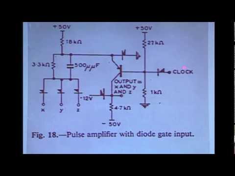 Manchester University Transistor Computer