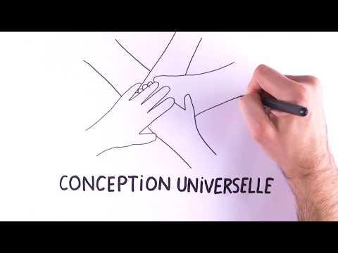 Adaptation Accessibilité Conception Universelle Passer Du