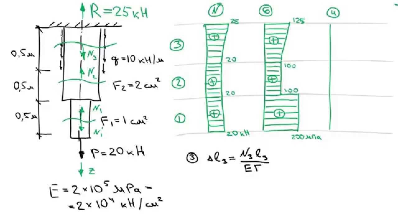 решение задач рычаги 7 класс