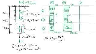 Основы Сопромата. Задача 1. Растяжение-сжатие стержня