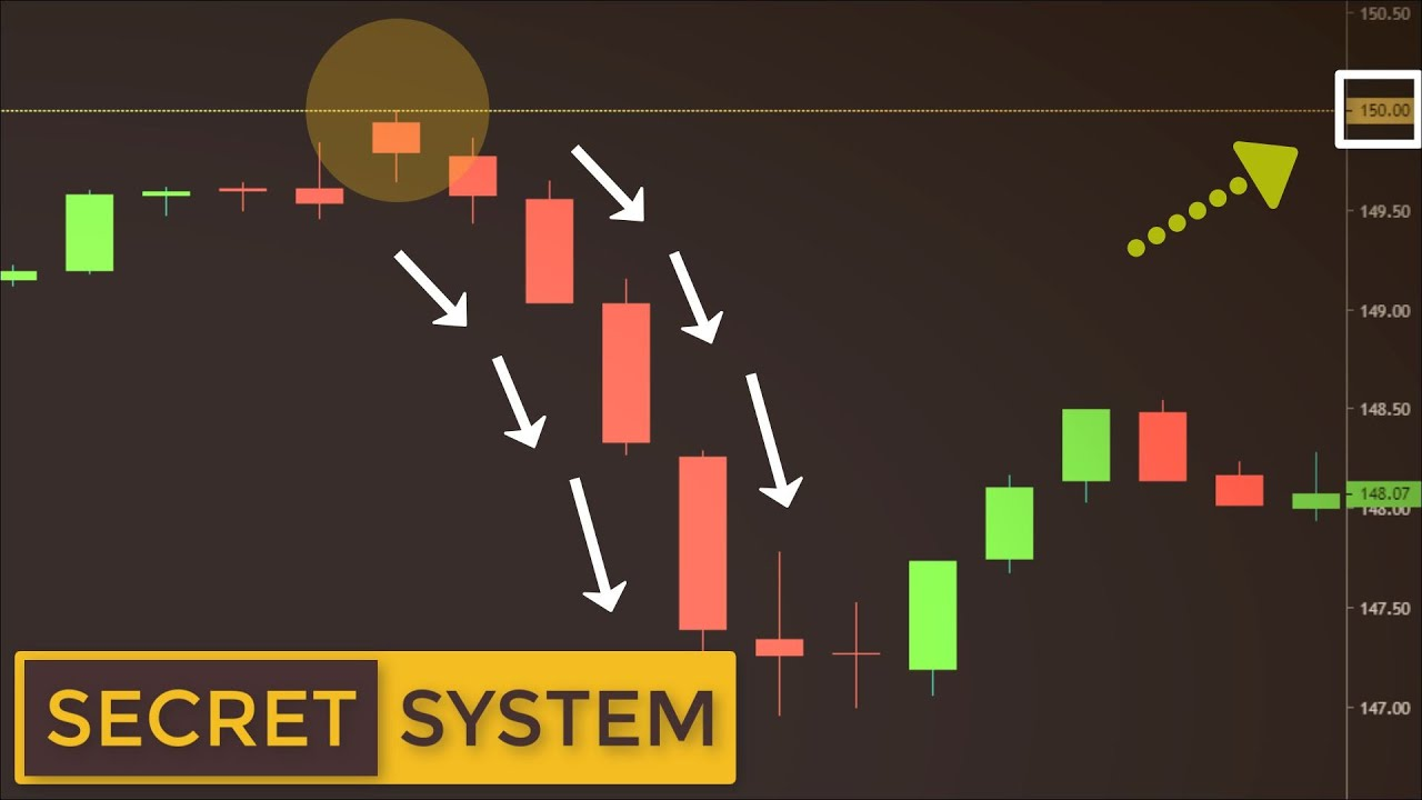 Secret System This Is How Professional Traders Take Advantage Of