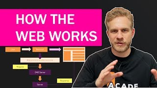 How The Web Works - The Big Picture