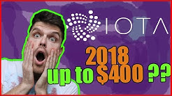 IOTA is UP !! STILL worth investing? Will it rise EVEN HIGHER ??