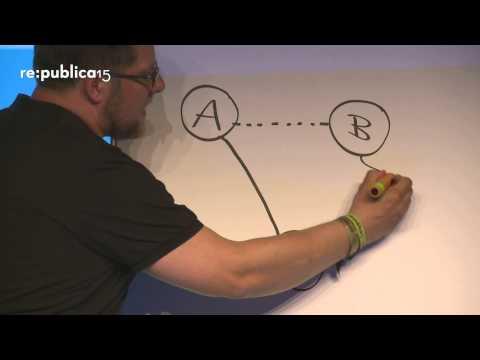 re:publica 2015 - Sketchnotes für Einsteiger on YouTube