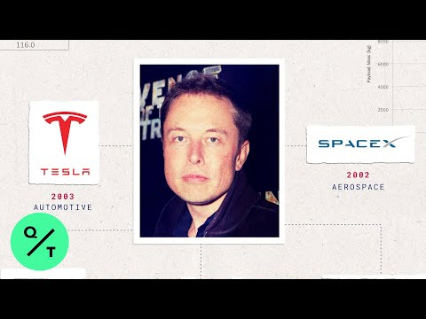 How Elon Musk Defied His Detractors