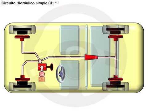 De los frenos hidráulicos a los eléctricos (3/8)