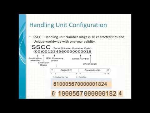 Handling Unit Management by Sridhar Kalepu Part 2