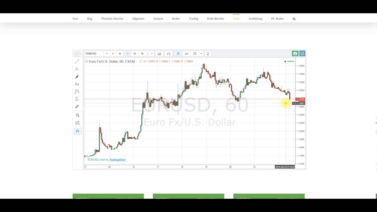 12 trading binary options free