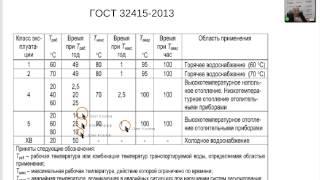 """Вебинар """"Новый ГОСТ на напорные трубы: обзор изменений"""""""