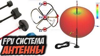 ☀ Как добиться большой дальности? Вводный экспресс-курс в теорию антенн и радиосвязь. [FPV Система]