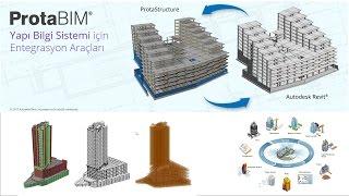 ProtaBIM ve Autodesk Revit Entegrasyonu