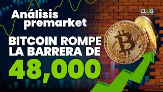 premarket bitcoin)