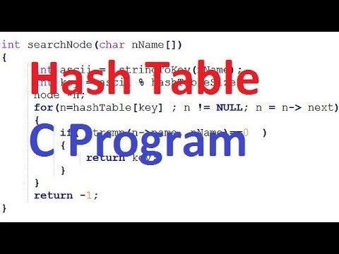hashtable c code explained  line by line| add, search, delete...