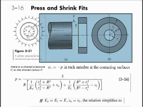MAE 3323 - Press and Shrink Fits - YouTube