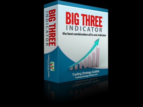 The Big Three Indicator Review-Training Video From Trading Strategies Guide
