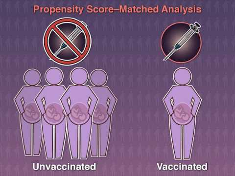 HPV Vaccination and Risk of Adverse Pregnancy Outcomes