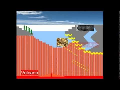 Geology Simplified