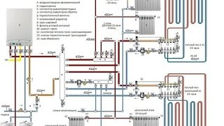 Газовые горелки для котлов отопления киров