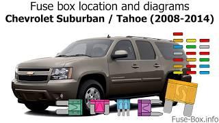Fuse box location and diagrams: Chevrolet Suburban (2008-2014) - YouTube   Chevrolet Suburban Fuse Box Diagrams      YouTube