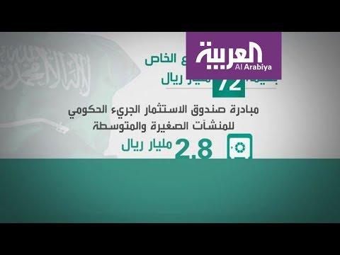 نشرة الرابعة .. 72 مليار ريال لتحفيز القطاع الخاص في السعودية  - نشر قبل 52 دقيقة